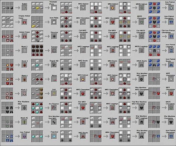 File:Crafting-Iron-Man-Armors 6277350.jpg