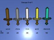 Minecraft swords v1 2
