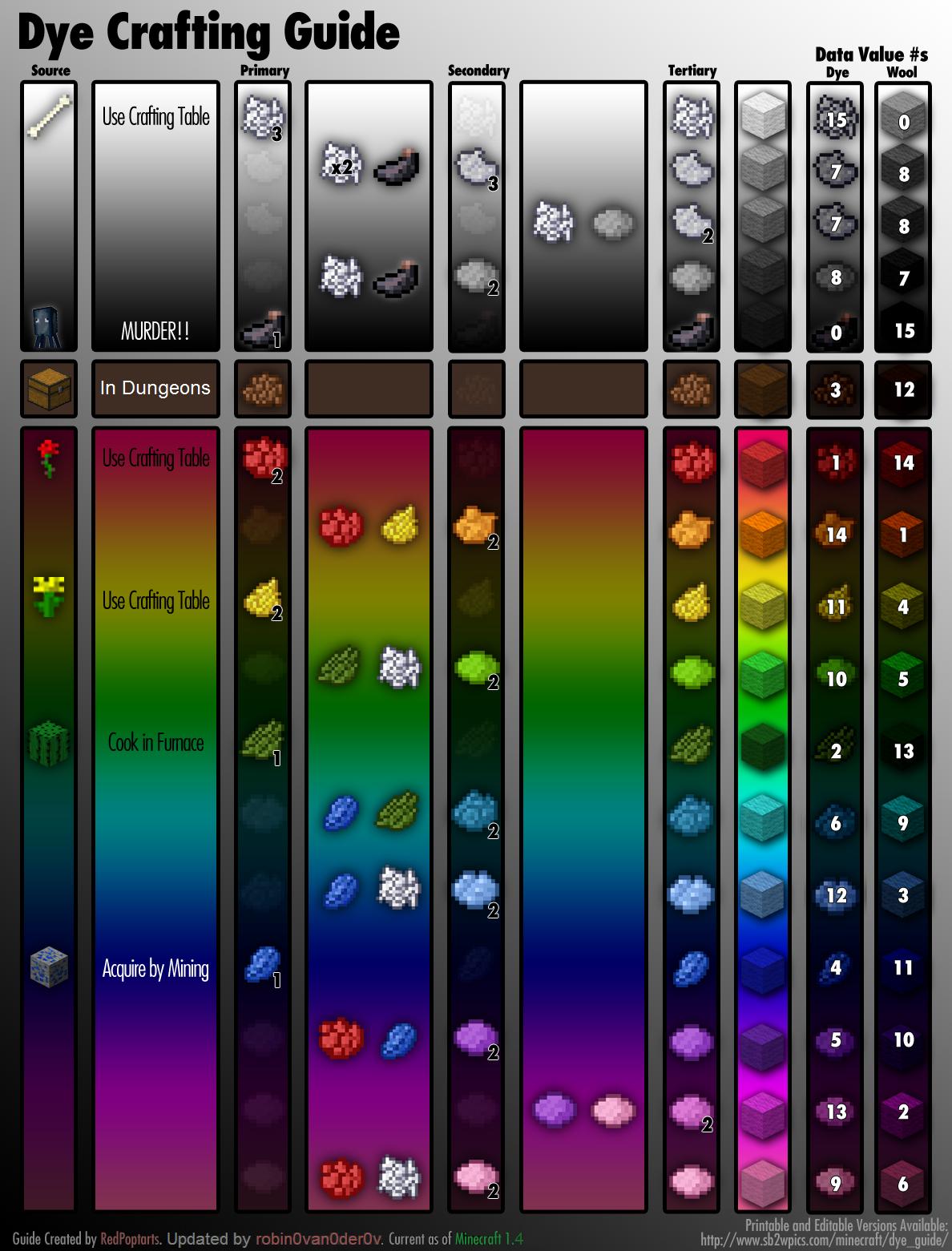 color chart minecraft - Denmar.impulsar.co