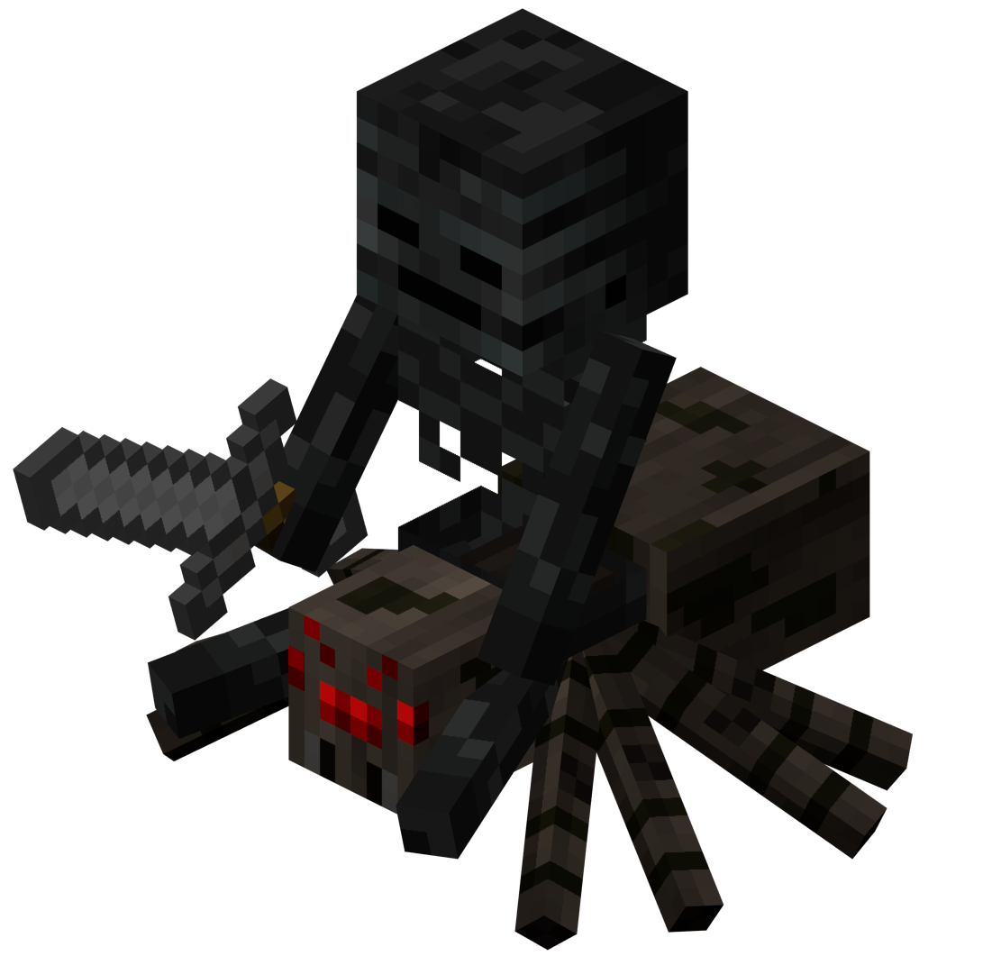 wither skulls