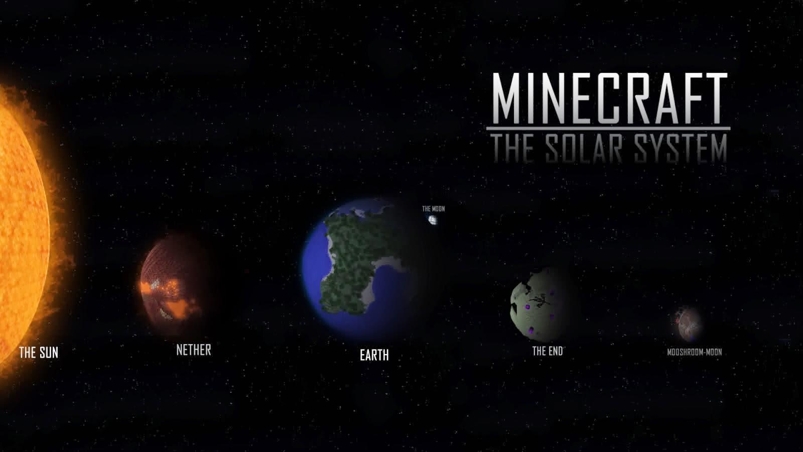 Image solar systemg minecraft wiki fandom powered by wikia solar systemg sciox Choice Image
