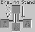 Brewfrid