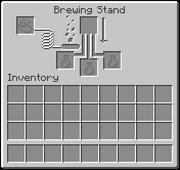 BrewingStandGUI