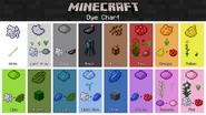 Minecraftdyechart
