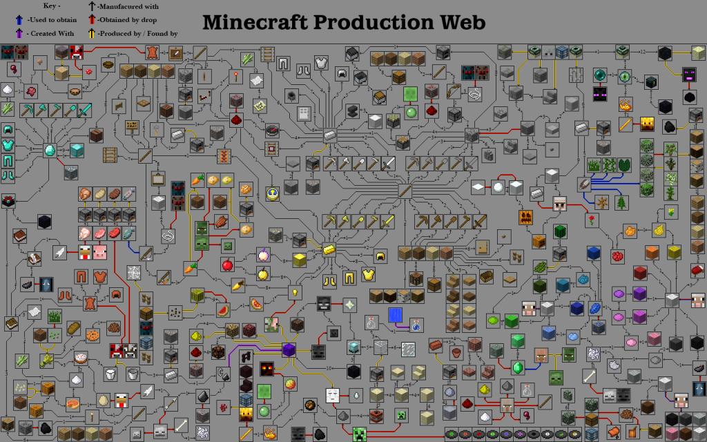 Image minecraft mega chartg minecraft xbox 360 edition wiki minecraft mega chartg freerunsca Images