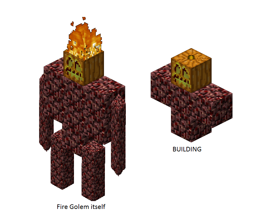 Fire Golem Minecraft Fanfictions Wiki FANDOM Powered By Wikia - Skins para minecraft pe golem