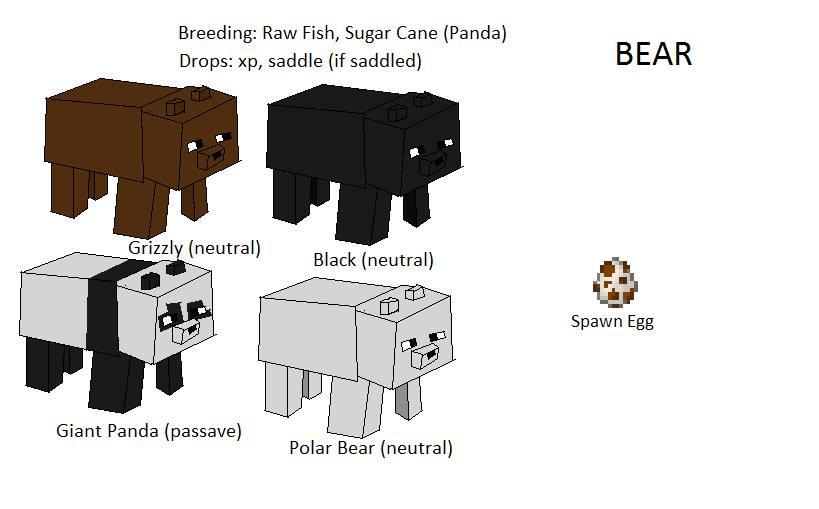 Bear Minecraft Fanfictions Wiki Fandom Powered By Wikia