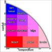 600px-BiomesGraph