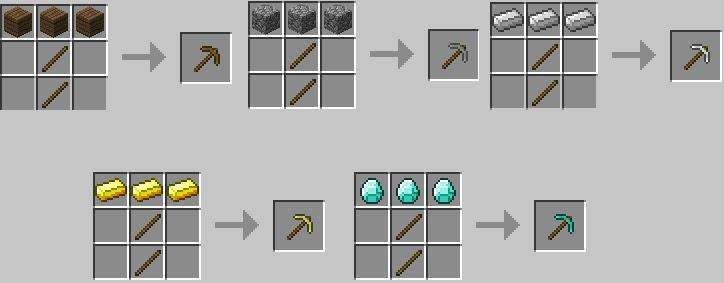Imagen  Crafteo de los picosjpg  Minecraftpedia  FANDOM