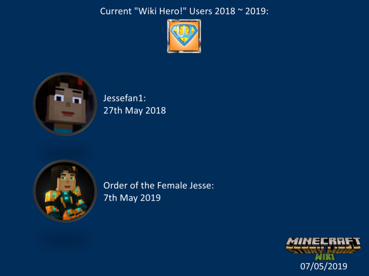 Minecraft Story Mode Wikia Current Wiki Hero! Users 2018 ~ 2019