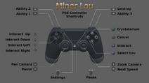 Miner Lou Ps4 Shortcuts