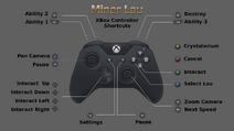 Miner Lou Xbox Shortcuts