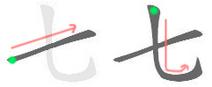 七 (書方灋ᅗᅩ)