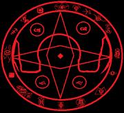 Unholy zodiac