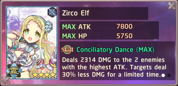 Zirco Elf Exchange Box