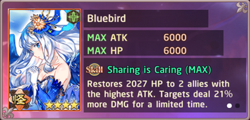 Bluebird Exchange Box