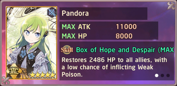 Pandora Exchange Box