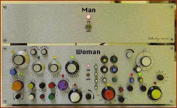 File:Men vs Women.jpg