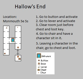 Hallows End | The Realm Online Wiki | FANDOM powered by Wikia