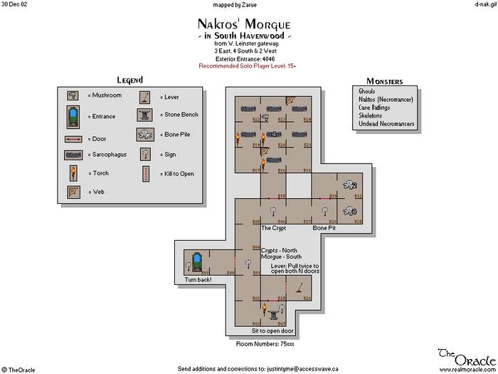 Naktos morgue