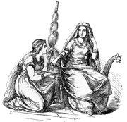 Frigg and Fulla 1874