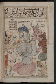 Kitab al-Bulhan --- human figure and devils