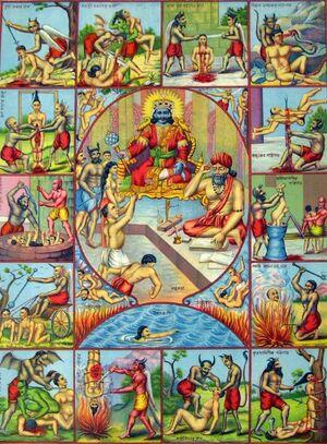 Hindu hell