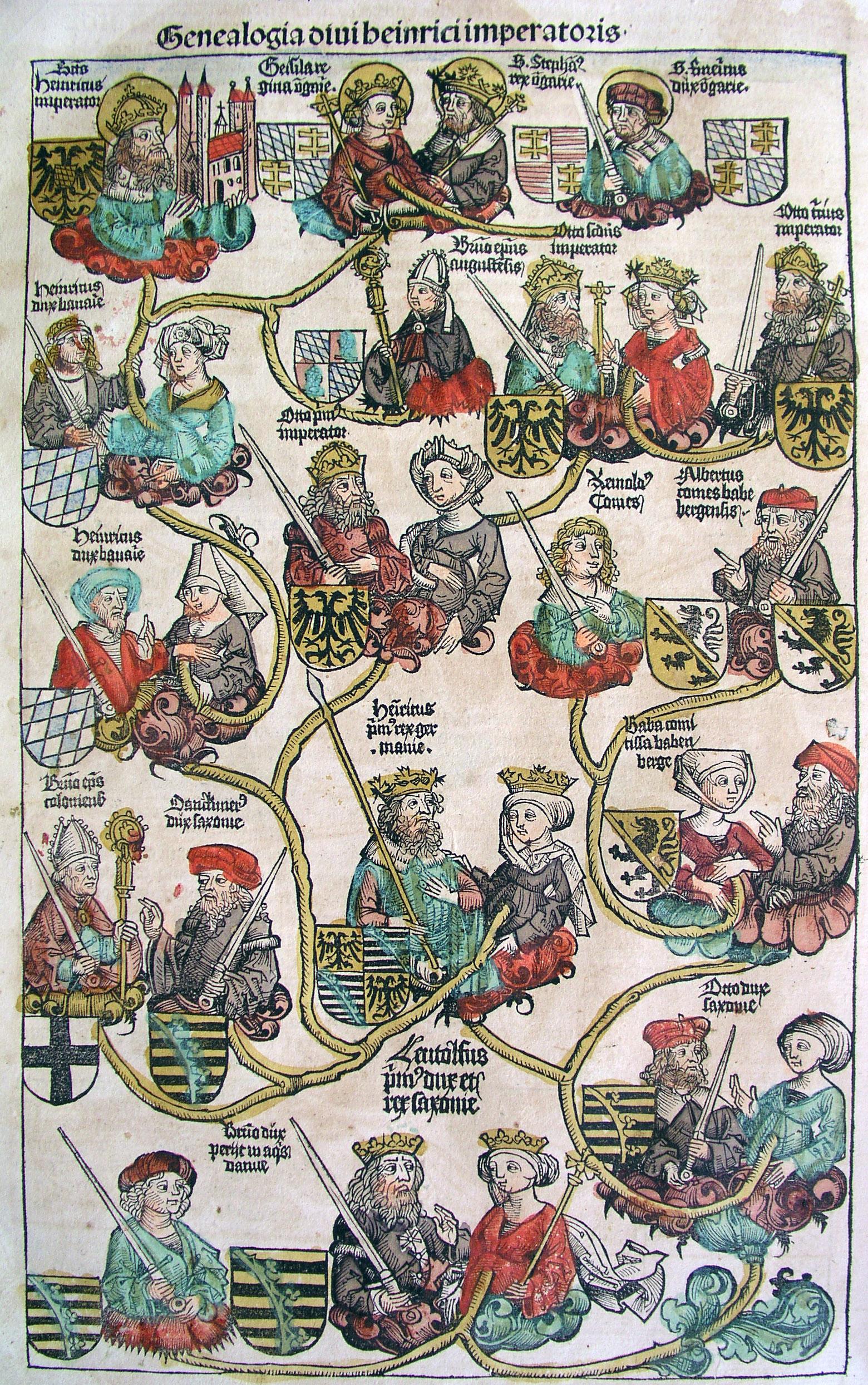 Bild - Heinrich II. (HRR) Stammbaum Nuremberg chronicles (CLXXXVIv ...
