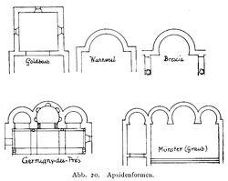 Apsisformen RdGA B1 Tafel 20