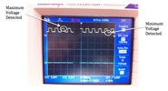 Oscilloscope readings for expt 2