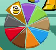 Teslo in Mixels Pie Graph