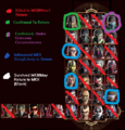 MK X Character Eliminations from MK9.png
