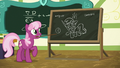 Cheerilee's insulting self-portrait on chalkboard S6E15.png