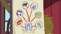Chart of Sweetie's possible secret admirers S8E10