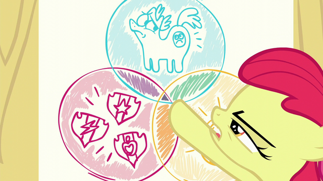 Image Apple Bloom Points At The Intersection Of The Three Circles