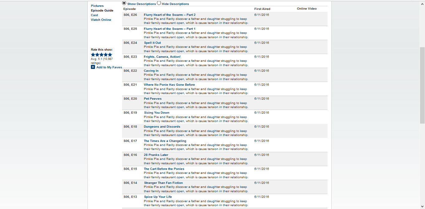 image fanmade fake list of season 6 episodes on zap2it png my