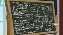 Firelight's chalkboard writings S8E8