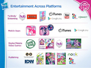 HAS Toy Fair 2013 Presentation slide 62