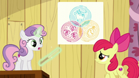 Sweetie Belle --do things anymore to get our cutie marks-- S6E4