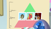 Doc, Big Mac, and Octavia advance to stage two S9E20