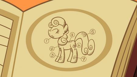 Identificador-La Viruela Cutie