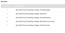 My Little Pony - Friends And Family DVD episode listing