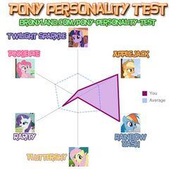 Minha Personalidade Pony