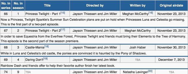 Wikipedia season 4 box