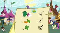 Fluttershy's checklist S2E19
