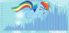 4chan imageboard co pony thread statistics early