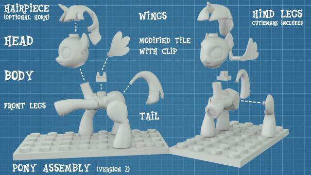 Image mlp lego v2 blueprintsg my little pony fan labor wiki mlp lego v2 blueprintsg malvernweather Images