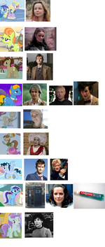 Time lords theory