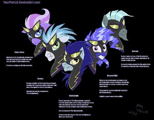 20962 - artist YoorPorick oc original characters pooryorick shadowbolts