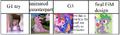 Spike timeline.png